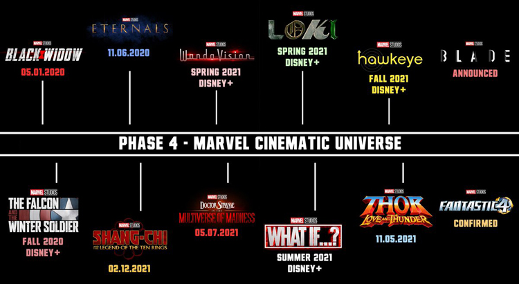 #SDCC: Marvel Studios präsentiert Phase 4 des MCU und sorgt für Überraschungen